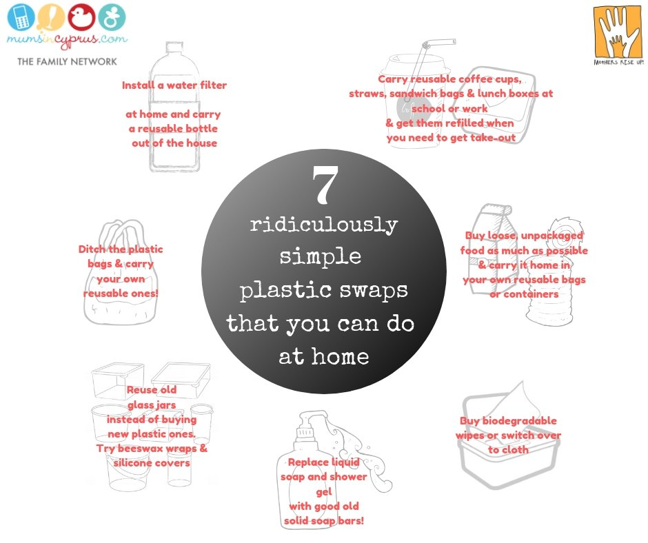 7 ridiculously simple single-use plastic swaps that you can